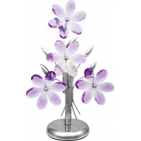 Настольная лампа декоративная Purple 5146 GLOBO